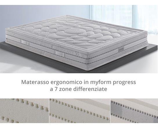 Materassi Dorelan, Linea Myform HD Memory, Progress 2.0 | Il Sogno ...